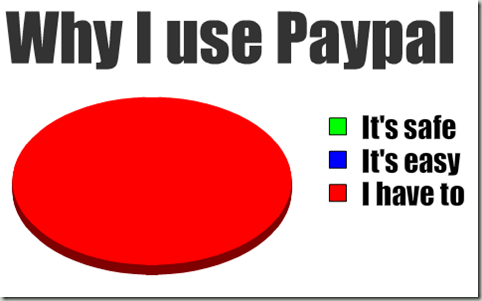 Why Paypal